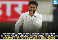 Memes, 🤖, and Class: Star  RAVINDRA JADEJA HAS TAKEN 142 WICKETS  IN FIRST-CLASS CRICKET SINCE 2015/16 SEASON.  THE MOST FOR ANY BOWLER IN THIS PERIOD Yet another feat in the name of Ravindra Jadeja.