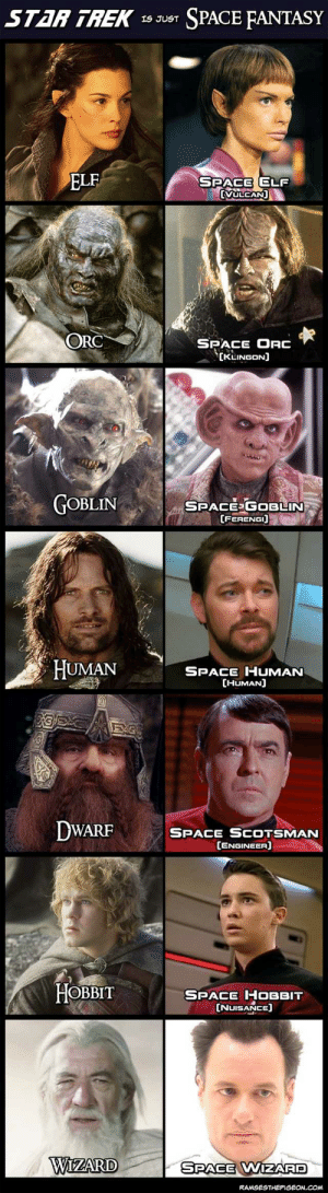 Three rings for Vulcans in space. Seven for the scotsman in engineering. Nine rings for mortal red shirts doomed to die. *Not my own*: STAR TREK JuT SPACE FANTASY  LF  SPACE ELF  VULCAN  ORC  SPACE ORC  [KLINGON]  GOBLIN  SPACE GOBLIN  [FERENGI  UMAN  SPACE  HUMAN  CHUMAN]  DWARF  SPACE SCOYSMAN  [ENGINEER  HOBBIT  SPACE HOBBIT  NUISANCE]  WIZARID  SPACE NİZARD  RAMSESTHEPIGEON COM Three rings for Vulcans in space. Seven for the scotsman in engineering. Nine rings for mortal red shirts doomed to die. *Not my own*