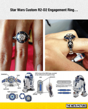 Club, R2-D2, and Star Wars: Star Wars Custom R2-D2 Engagement Ring.  SIDE (uning similar ARM shape.rounded  at top with jkwel and sapphire inlay)  DIAMOND  RUBY  SIDE  Engraved Detail around band  like body detail on R2  ONYX  SAPPHIRE  TOP concept 2  THE META PICTURE laughoutloud-club:  R2-D2 Engagement Ring