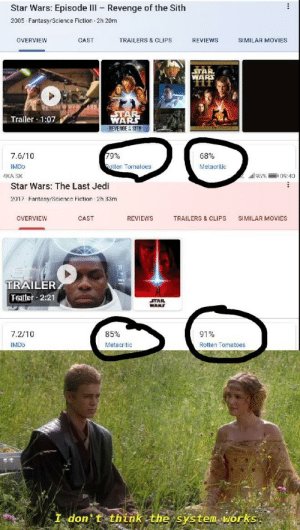 Star Wars Episode Iii Revenge Of The Sith 2005 Fantasyscience Fiction 2h 20m Overview Cast Trailers Clips Reviews Similar Movies Star Wars Trailer 107 Revengei 7610 Imdb 68 Metacritic Tten Tomatoes