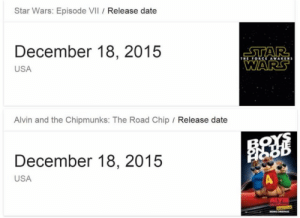 dongstomper:  kinkshamer69:  who else is ready for the most brutal slaughter in cinema history?  star wars doesnt stand a fucking chance   Let's not jump to conclussions: Star Wars: Episode VII / Release date  December 18, 2015  STAR  WARS  THE FORCE AWAKENS  USA  Alvin and the Chipmunks: The Road Chip / Release date  December 18, 2015  USA  ALVIM  COLD CHO  HG ORSIMAS dongstomper:  kinkshamer69:  who else is ready for the most brutal slaughter in cinema history?  star wars doesnt stand a fucking chance   Let's not jump to conclussions