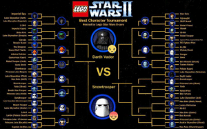 Anakin Skywalker, Darth Vader, and Death Star: STAR  WARS  LEGO  Imperial Spy  Luke Skywalker (Hoth)-  Luke Skywalker (Dagobah)  Han Solo  ˊ  Best Character Tournament  Hosted by Lego Star Wars ll-core  Skiff Guard  C-3PO  imperial Guard  Boba Fett  Luke Skywalker (Bespin)  Greedo  Bespin Guard  The Emperor  Grand Moff Tarkin  Rebel Friend  Bosak  G-88  NARebel Trooper  IE Fighter Pilot  :-幻  Admiral Ackbar-  Gamorrean Guard  Darth Vader  Rebel Trooper (Hoth)  Genk Droid  ﹂ ..-Ben Kenobi (Ghost)  -Tusken Raider  VS  Palace Guard  Luke Skywalker (Tatooine)  Darth Vader  Princess Leia BespinyO  Luke Skywalker (Pilot)  Han Solo (skim)  Stormtrooper  Yoda (Ghost)  Death Star Trooper  Princess Leia (Hoth)  -Princess Leia (Slave)  Snowtrooper  Yoda  -_ Rebel Pilot  --  A  Bib Fortuna  Luke Skywalker ued)  Han Solo(Hoth/Hood)  Sandtrooper-  Beach Trooper  .-Lando Calrissian  ..  Luke Skywalker (Endor)-·-  R2-D2  Han Solo (Endor)  -Ben Kenobi  Lobot  Lando (Palace Guard)  Princess Lela (Prisonen  Princess Lela (Boushh)  Captain Antilles  -Princess Leia (Endor)  Anakin Skywalker (Ghost)  ー  Han Selo (Stormtrooper) :'( - Darth Vader >:( - Snowtrooper