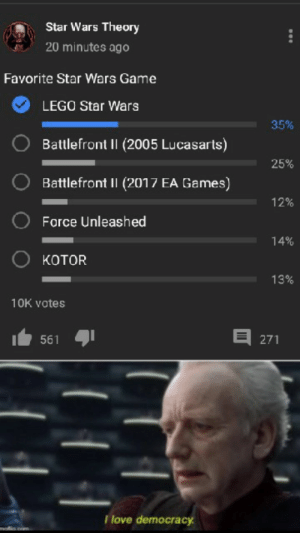 Lego, Love, and Star Wars: Star Wars Theory  20 minutes ago  Favorite Star Wars Game  LEGO Star Wars  35%  Battlefront Il (2005 Lucasarts)  25%  Battlefront II (2017 EA Games)  12%  Force Unleashed  14%  КОTOR  13%  10K votes  E 271  561  I love democracy I love democracy. I love the republic.
