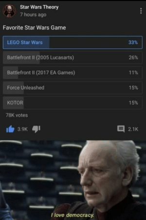 Lego, Love, and Star Wars: Star Wars Theory  7 hours ago  Favorite Star Wars Game  LEGO Star Wars  33%  Battlefront II (2005 Lucasarts)  26%  Battlefront II (2017 EA Games)  11%  Force Unleashed  15%  15%  котOR  78K votes  3.9K  2.1K  I love democracy Ah victory