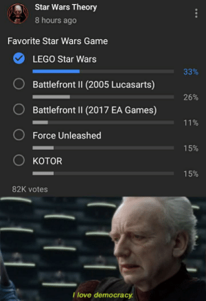 Lego, Love, and Star Wars: Star Wars Theory  8 hours ago  Favorite Star Wars Game  LEGO Star Wars  33%  Battlefront II (2005 Lucasarts)  26%  Battlefront II (2017 EA Games)  11%  Force Unleashed  15%  КОTOR  15%  82K votes  I love democracy The superior game