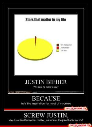 Screw Justin,http://omg-humor.tumblr.com: Stars that matter in my life  Kim Kardashian  Justin Bieber  The Sun  JUSTIN BIEBER  Why does he matter to you?  VERY DEMOTIVATIONAL,.com  BECAUSE  he's the inspiration for most of my jokes  TASTE OF AWESOME.COM  SCREW JUSTIN,  why does Kim Kardashian matter, aside from the joke that is her life?  TASTE OF AWESOME.COM Screw Justin,http://omg-humor.tumblr.com