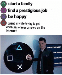 Meirl: start a family  find a prestigious job  be happy  Spend my life trying to get  worthless orange arrows on the  internet  WHAT IS YOUR NAME?  OUR SERIAL N  OU KILL HIM  EXPLAIN WHA Meirl