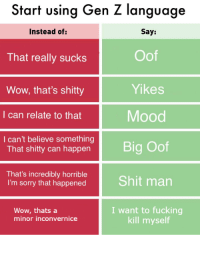 Fucking, Meme, and Mood: Start using Gen Z language  Instead of:  Say:  That really sucks  Wow, that's shitty  I can relate to that  I can't believe something  Oof  Yikes  Mood  That shitty can happenBig Oof  That's incredibly horrible  I'm sorry that happened  Shit man  Wow, thats a  minor inconvernice  I want to fucking  kill myself I fixed that Meme you found