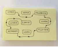 Facebook, Family, and Instagram: START  WORK  | FACEBOOK  WORK  ORK LUNCH  TWITTER  INSTAGRAm  WoRK If you are a student Follow@studentlifeproblems
