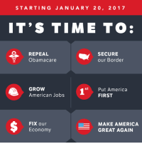 Memes, Obama Care, and 🤖: STARTIN G JANUARY 20, 2017  IT'S TIME TO  REPEAL  SECURE  Obama care  our Border  GROW  st Put America  American Jobs  FIRST  S FIX our  Economy  E MAKE AMERICA  GREAT AGAIN LIKE and SHARE if you are ready too!