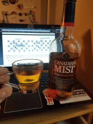 Starting whiskey week and midterms with what a college boy(21) can afford.: Starting whiskey week and midterms with what a college boy(21) can afford.