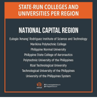 College, Run, and Capital: STATE-RUN COLLEGES AND  UNIVERSITIES PER REGION  NATIONAL CAPITAL REGION  Eulogio Amang' Rodriguez Institute of Science and Technology  Marikina Polytechnic College  Philippine Normal University  Philippine State College of Aeronautics  Polytechnic University of the Philippines  Rizal Technological University  Technological University of the Philippines  University of the Philippines System  y Grapplerdotcom  RAPPLER Kabilang ang Sintang Paaralan sa mga SUCs na makikinabang sa free tuition fee!  EDUKASYON PARA SA LAHAT!!!