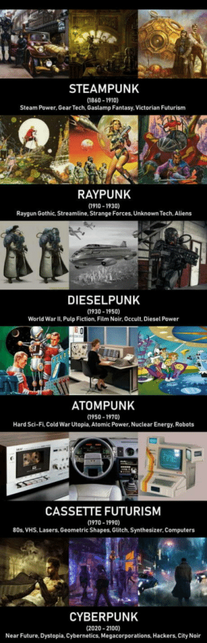 80s, Computers, and Energy: STEAMPUNK  (1860-1910)  Steam Power, Gear Tech. Gaslamp Fantasy. Victorian Futurism  RAYPUNK  (1910-1930)  Raygun Gothic, Streamline, Strange Forces, Unknown Tech. Aliens  DIESELPUNK  (1930 -1950)  World War II, Pulp Fiction, Film Noir, Occult, Diesel Power  ATOMPUNK  (1950-1970)  Hard Sci-Fi, Cold War Utopia, Atomic Power, Nuclear Energy, Robots  CASSETTE FUTURISM  (1970-1990)  80s, VHS, Lasers, Geometric Shapes, Glitch, Synthesizer, Computers  CYBERPUNK  (2020- 2100)  Near Future, Dystopia, Cybernetics, Megacorporations, Hackers, City Noir omg-humor:IN CASE YOU DIDN'T KNOW