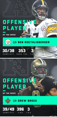 Ben Roethlisberger, Memes, and New Orleans Saints: Steelers  OFFENSIVE  PLAYER  Steelers  OF THE WEEK  QB BEN ROETHLISBERGER  Steelers  30/38 353 3  C O MP AT T PA SS Y D S T D S   OFFENSIVE  PLAYER  OF THE WEEK  QB DREW BREES  39/49 396 3  C OMP A T T  Y D S Players of the Week for Week 3: Offense  AFC: @steelers QB Ben Roethlisberger NFC: @Saints QB @drewbrees https://t.co/3hGpukJ6Ih