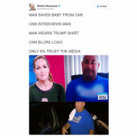 Typical CNN... (Clinton News Network). cnn clinton DeplorableLivesMatter donaldtrumpforpresident2016 liberals libbys libtards liberallogic liberal ccw247 conservative constitution presidenttrump nobama stupidliberals merica america stupiddemocrats donaldtrump trump2016 patriot trump yeeyee presidentdonaldtrump draintheswamp makeamericagreatagain trumptrain maga Add me on Snapchat and get to know me. Don't be a stranger: thetypicallibby Partners: @tomorrowsconservatives 🇺🇸 @too_savage_for_democrats 🐍 @thelastgreatstand 🇺🇸 @always.right 🐘 TURN ON POST NOTIFICATIONS! Make sure to check out our joint Facebook - Right Wing Savages Joint Instagram - @rightwingsavages Joint Twitter - @wethreesavages Follow my backup page: @the_typical_liberal_backup: Stefan Molyneux  @Stefan Molyneux  MAN SAVES BABY FROM CAR  CNN INTERVIEWS MAN  MAN WEARS TRUMP SHIRT  CNN BLURS LOGO  ONLY 6% TRUST THE MEDIA  Follow  LIV Typical CNN... (Clinton News Network). cnn clinton DeplorableLivesMatter donaldtrumpforpresident2016 liberals libbys libtards liberallogic liberal ccw247 conservative constitution presidenttrump nobama stupidliberals merica america stupiddemocrats donaldtrump trump2016 patriot trump yeeyee presidentdonaldtrump draintheswamp makeamericagreatagain trumptrain maga Add me on Snapchat and get to know me. Don't be a stranger: thetypicallibby Partners: @tomorrowsconservatives 🇺🇸 @too_savage_for_democrats 🐍 @thelastgreatstand 🇺🇸 @always.right 🐘 TURN ON POST NOTIFICATIONS! Make sure to check out our joint Facebook - Right Wing Savages Joint Instagram - @rightwingsavages Joint Twitter - @wethreesavages Follow my backup page: @the_typical_liberal_backup