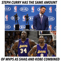 When you realize arguably the best superstar duo ever with the most dominant big man ever for a good 3-4 years stretch, and the man who scored 81 points along with 4 straight 50+ point games in one season and led a team full of scrubs only have 1 MVP each. And then there's Curry who has two, one unanimous...While playing in an era with LeBron 🤷‍♂️ - nba nbadebate debate kobe kobebryant shaq: STEPH CURRY HAS THE SAME AMOUNT  KI  KIA  KI/  G:@nba debate16  KERS  34  OF MVPS AS SHAQ AND KOBE COMBINED When you realize arguably the best superstar duo ever with the most dominant big man ever for a good 3-4 years stretch, and the man who scored 81 points along with 4 straight 50+ point games in one season and led a team full of scrubs only have 1 MVP each. And then there's Curry who has two, one unanimous...While playing in an era with LeBron 🤷‍♂️ - nba nbadebate debate kobe kobebryant shaq