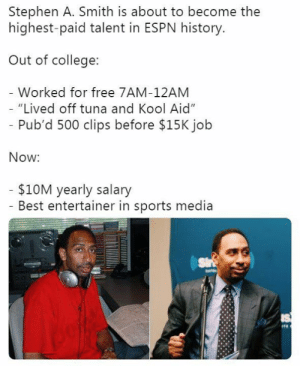 "College, Espn, and Kool Aid: Stephen A. Smith is about to become the  highest-paid talent in ESPN history.  Out of college:  Worked for free 7AM-12AM  Lived off tuna and Kool Aid""  Pub'd 500 clips before $15K job  Now:  - $10M yearly salary  Best entertainer in sports media"