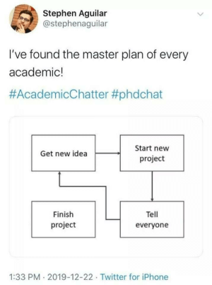 Stephen: Stephen Aguilar  @stephenaguilar  I've found the master plan of every  academic!  #AcademicChatter #phdchat  Start new  Get new idea  project  Tell  Finish  project  everyone  1:33 PM · 2019-12-22 · Twitter for iPhone
