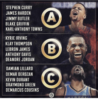Take your pick. pc: @whistlesports Tags: Pickem Game ABC: STEPHEN CURRY  JAMES HARDEN  JIMMY BUTLER  BLAKE GRIFFIN  KARL ANTHONY TOWNS  KYRIE IRVING  KLAY THOMPSON  LEBRON JAMES  ANTHONY DAVIS  DEANDRE JORDAN  DAMIAN LILLARD  DEMAR DEROZAN  KEVIN DURANT  DRAYMOND GREEN  DEMARCUS COUSINS Take your pick. pc: @whistlesports Tags: Pickem Game ABC
