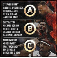"""C"" of course Kobe Bryant and Allen Iverson.....sick: STEPHEN CURRY  RUSSELL WESTBROOK  LEBRON JAMES  KEVIN DURANT  ANTHONY DAVIS  GARY PAYTON  MICHAEL JORDAN  SCOTTIE PIPPEN  CHARLES BARKLEY  HAKEEM OLAJUWOM  ALLEN IVERSON  KOBE BRYANT  TRACY MCGRADY  TIM DUNCAN  SHAQUILLE O'NEAL ""C"" of course Kobe Bryant and Allen Iverson.....sick"