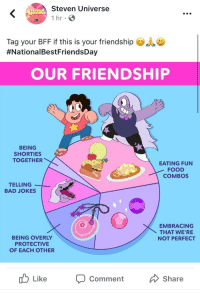 Bad, Bad Jokes, and Facebook: Steven Universe  Tag your BFF if this is your friendship  #NationalBestFriendsDay  OUR FRIENDSHIP  BEING  SHORTIES  TOGETHER  EATING FUN  FOOD  COMBOS  TELLING  BAD JOKES  EMBRACING  THAT WE'RE  NOT PERFECT  BEING OVERLY  PROTECTIVE  OF EACH OTHER  Like  Comment  Share bittersnakes:  goopy-amethyst:  pyjamathyst:  jaspurr: nerd-peridot:   Quality content from the SU Facebook page  💜💖   now THIS is the content I log on for    @stebens   @slippery-pearl   @complicadart   @frisky-biskit