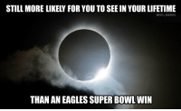 Philadelphia Eagles, Football, and Memes: STILL MORE LIKELY FOR YOU TO SEE IN YOUR LIFETIME  @NFL MEMES  THAN AN EAGLES SUPER BOWL WIN The solar eclipse... https://t.co/6STzSWXxP6