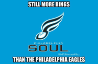 Congrats on finally winning something Philadelphia!!!: STILL MORE RINGS  P H I L A D E L, P H I A  SOUL  @NFLMemes4. You  THAN THE PHILADELPHIA EAGLES Congrats on finally winning something Philadelphia!!!
