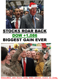 Fake, News, and Obama: STOCKS ROAR BACK  DOW +1,086  BIGGEST GAIN EVER  President and First Lady make secret visit to Iraq.