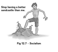 Stop having a better  sandcastle than me.  Fig 12.7 Socialism How To Teach Children About Socialism