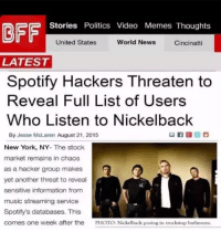 Exposed.: Stories Politics Video Memes Thoughts  United States  World News  Cincinatti  LATEST  Spotify Hackers Threaten to  Reveal Full List of Users  Who Listen to Nickelback  By Jesse McLaren August 21, 2015  New York, NY  The stock  market remains in chaos  as a hacker group makes  yet another threat to reveal  sensitive information from  music streaming service  Spotify's databases. This  comes one week after the  PHOTO: Nickelback posing in truck stop bathroom. Exposed.