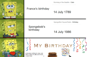 Birthday, SpongeBob, and Cake: Storming of the Bastille Date  France's birthday  14 July 1789  SpongeBob Square Pants / Birthday  Spongebob's  birthday  14 July 1986  MY BIRTHDAY  everyone sorting by new can  take a slice of cake and have  a good day Don't let Area 51 distract you from the important events tomorrow.