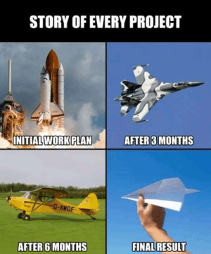 Plan Vs Result: STORY OF EVERY PROJECT  AFTER 3 MONTHS  INITIAL WORK PLAN  G-AWOF  FINAL RESULT  AFTER 6 MONTHS Plan Vs Result