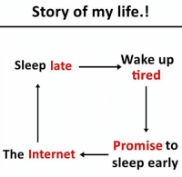 Internet, Life, and Memes: Story of my life.!  Wake up  tired  Sleep late_>  Promise to  sleep early  The Internet_ Follow our new page - @sadcasm.co