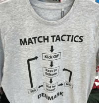 Ass, Memes, and World Cup: STR  MATCH TACTICS  Kick Off  ass to  riksen  id heN  core  YES  MART Denmark's tactics for the World Cup https://t.co/jTOJ0ZjvFd
