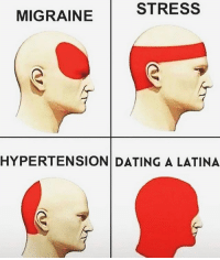 Here come the angry DMs... idc, get fucked mami.: STRESS  MIGRAINE  HYPERTENSION DATING A LATINA Here come the angry DMs... idc, get fucked mami.
