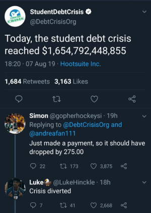 Today, Boys, and Student: StudentDebtCrisis  STODENT DEBT  @DebtCrisisOrg  CRISIS  Today, the student debt crisis  reached $1,654,792,448,855  18:20 07 Aug 19 Hootsuite Inc.  1,684 Retweets 3,163 Likes  Simon @gopherhockeysi 19h  Replying to @DebtCrisisOrg and  @andreafan111  Just made a payment, so it should have  dropped by 275.00  t 173  22  3,875  Luke @LukeHinckle 18h  Crisis diverted  7  t 41  2,668 We did it boys, Student Loan Debit is no more