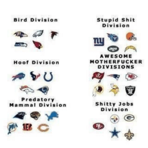 Shit, Jobs, and Awesome: Stupid Shit  Division  Bird Division  Lu  AWESOME  MOTHERFUCKER  DIVISIONS  Hoof Division  Predatory  Mamm al Division  Shitty Jobs  Division
