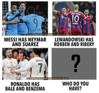 Tag them...: SUARET  unicef  FOOTBALL is kAY DRUG. DARCELONA  MY DEALER  MESSI HAS NEYMAR  AND SUAREZ  LEWANDOWSKI HAS  ROBBEN AND RIBERY  ROMALDD  Ely  Emiate  S MY DRUG BARCELONA IS MY DEALER  RONALDO HAS  BALE AND BENZEMA  WHO DO YOU  HAVE? Tag them...
