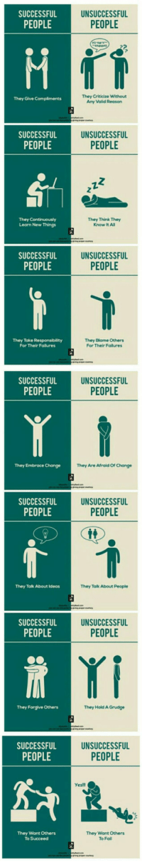 Fail, How To, and Change: SUCCESSFUL  PEOPLE  6  UNSUCCESSFUL  PEOPLE  They Criticize Without  Any Valid Reason  They Give Compliments  SUCCESSFUL  PEOPLE  0  UNSUCCESSFUL  PEOPLE  They Continuously  Learn New Things  They Think They  Know It All  SUCCESSFUL  PEOPLE  0  UNSUCCESSFUL  PEOPLE  0  They Take Responsibility  For Their Failures  They Blame Others  For Their Failures  SUCCESSFUL  PEOPLE  0  UNSUCCESSFUL  PEOPLE  They Embrace Change  They Are Afraid Of Change  SUCCESSFUL  PEOPLE  0  UNSUCCESSFUL  PEOPLE  6  They Tolk About Ideas  They Talk About People  SUCCESSFUL  PEOPLE  0  UNSUCCESSFUL  PEOPLE  They Forgive Others  They Hold A Grudge  SUCCESSFUL  PEOPLE  UNSUCCESSFUL  PEOPLE  Yeslll  They Want Others  To Succeed  They Want Others  To Fail <p>How To Succeed.</p>