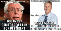 SUCCESSFUL REPUBLICAN GOVERNOR FOR8  INDEPENDENT POLITICIAN FOR ALMOST 40  YEARS  YEARS  Gary Johnson 2016  BECOMES A  STANDS BY WHAT HE  DEMOCRAT TO RUN  BELIEVES IN AND RUNS FOR  FOR PRESIDENT  PRESIDENT AS A LIBERTARIAN Never Bernie