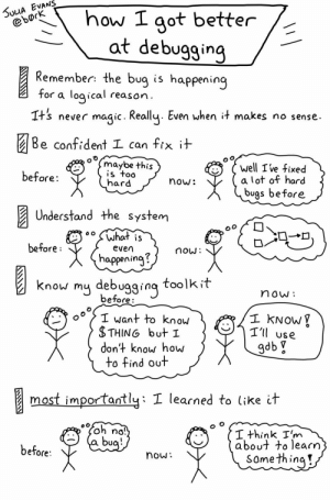 How I git better at debugging: SULIA EVANS  @bork  how I got better  at debugging  Remember: the bug is happening  for a logical  reason  Tt's  never magic. Really. Even when it makes no sense  Be confident I can fix it  maybe this  is too  hard  well Ive fixed  a lot of hard  bugs before  before  now:  Understand the system  what is  before  even  happening?  :MoU  know my debugginq toolkit  before  MOu  1 KNOW  T'il use  I want to know  STHING but 1  don't know how  to find out  gdb  most importantly: I learned to like it  Gou yo  a bug  I think I'm  about to learm  some thing  before:  now How I git better at debugging