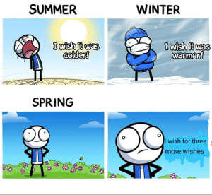 Winter, Summer, and Spring: SUMMER  WINTER  Iish it was  colder!  WİShitwas  warmer  SPRING  I wish for three  more wishes  邻 The only correct wish