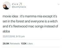 tamthewriter:I'm listening.: Sun  @sunnynacia  movie idea it's mamma mia except it's  set in the forest and everyone is a witch  and it's fleetwood mac songs instead of  abba  22/07/2018, 9:15 pm  28.9K Retweets 132K Likes tamthewriter:I'm listening.