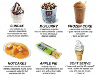"""im more of a sundae,: SUNDAE  your reliable go to  - kind of a basic bitch  - can't handle the heat  - tantrums to get attention  McFLURRY  - breakdowns in public  FROZEN COKE  - always has cold hands  - ice queen  - has no self-confidence but also goes hard all summer long  no fucks left to give  - literally sobbing  - """"let it go! let it go!""""  HOTCAKES  - breakfast food for every meal  - literally addicted to maple syrup  - constantly eats shit but  somehow still thin  APPLE PIE  - majorly oily skin  -crunchy on the outside but still  warm and soft on the inside  - a little bit fruity  SOFT SERVE  -""""how much are the 50c cones?  -had 3 cones for dessert but  only one was ice cream  - cheap af im more of a sundae,"""
