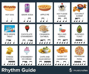 chrispalmermusic:  Rhythm Guide: Sunkis  ноT DOG  GRAPE SODA  HOT FUDGE  APPLE PIE  COCONUT  SUNDAE  SHRIMP  RICE KRISPIES  TREATS  RICE KRISPIE  СНОCOLATE  CINNAMON  MILK AND  AVOCADO  TREAT  STRAWBERRY  OATMEAL  CEREAL  TOAST  CHEESE  STRAWBERRY  CHIPS AND  TATER TOT  PEPPERONI  RAVIOLI  ICE CREAM  GUACAMOLE  CASSEROLE  PIZZA  Rhythm Guide  musicnotes chrispalmermusic:  Rhythm Guide