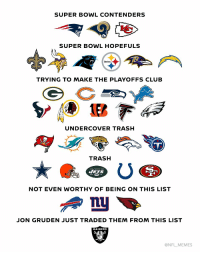 Club, Football, and Memes: SUPER BOWL CONTENDERS  SUPER BOWL HOPEFULS  Steelers  TRYING TO MAKE THE PLAYOFFS CLUB  UNDERCOVER TRASH  TRASH  JETS  NOT EVEN WORTHY OF BEING ON THIS LIST  JON GRUDEN JUST TRADED THEM FROM THIS LIST  RAIDERS  @NFL MEMES Your NFL Power Rankings through Week 7 https://t.co/eHM5pMJrAn