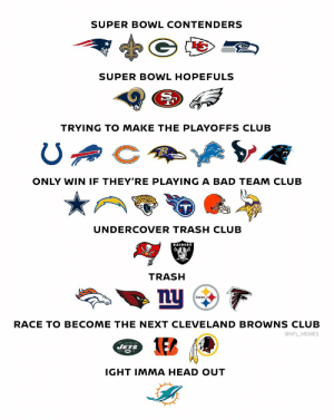 Your NFL Power Rankings through 5 weeks: https://t.co/Stxo3qArGa: SUPER BOWL CONTENDERS  SUPER BOWL HOPEFULS  TRYING TO MAKE THE PLAYOFFS CLUB  ONLY WIN IF THEY'RE PLAYING A BAD TEAM CLUB  UNDERCOVER TRASH CLUB  RAIDERS  TRASH  nu  Steelers  RACE TO BECOME THE NEXT CLEVE LAND BROWNS CLUB  @NFL MEMES  JETS  IGHT IMMA HEAD OUT Your NFL Power Rankings through 5 weeks: https://t.co/Stxo3qArGa