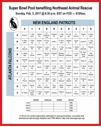 It's final!  Good Luck to everyone and thank you for your support!  Game: Patriots vs. Falcons When: Sun., Feb. 5, 2017 at 6:30pm on FOX  An email with the final winners will be sent Monday, Feb. 6. Or, follow us on Facebook and Twitter for quarter-by-quarter winners!  Note: the teams are wrong at the bottom. This will be corrected shortly. Thank you. - du: Super Bowl Pool benefiting Northeast Animal Rescue  Sunday, Feb. 5, 2017 @6:30 p.m. EST on FoX-$10/box  NEWENGLAND PATRIOTS  2 Janet F L. Hig- Caren Das kile- M.  Colleen L. Hig- M. Pip- S. Shane V New  gins pet Downs F  L. Hig-  S. Caryn Colleen J. Ley. D. L. Hig-  M. L. Mart- E. Denise  den Flores gins  Stine nella Naimoli  nell Flores Josie Wayne Celeste Brit  s.Ley. D.Tracr Pat  Naimoli Meissier den Twice  g L. Anne W. Das kile- Ted M. Janet F  Tom L.  Sue E  Marc A  4 Joseph R. Ris.  L Marti L. Hig- VN New Brian F.  Ted M. nelli gins  Friend man  H. See- M. Pip-  J. Ley. Marc A ph D. Mike &  Jen R M. Stine Bagha  Downs K. wicz  Jean M.  J. denise L. Marti- J. Ley. E.  Flores Meissler U.  Cherie Sandy VN G Tony Mary Debbie L Marti C. Carty  S. Friend Mosely Bel Alice J. Downs nelli JR  D. Trac H. See- Joseph  Cecelia F  Denise Rose M. v New- c. Carty  Flores  DENVER  CAROLINA  WINNER  PAYOUT  1st Q  2nd Q  3rd Q  A501c3 non-profit organization dedicated to saving homeless, unwanted and  abandoned cats through adoption and TNR efforts. http://narrescuegroups.org It's final!  Good Luck to everyone and thank you for your support!  Game: Patriots vs. Falcons When: Sun., Feb. 5, 2017 at 6:30pm on FOX  An email with the final winners will be sent Monday, Feb. 6. Or, follow us on Facebook and Twitter for quarter-by-quarter winners!  Note: the teams are wrong at the bottom. This will be corrected shortly. Thank you. - du