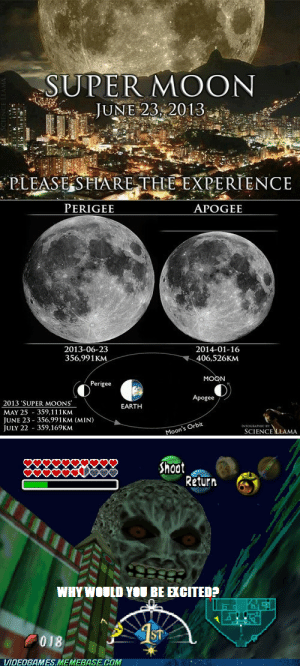Los mejores memes de Zelda Majora's Mask - HobbyConsolas Juegos: SUPER MOON  JUNE 23, 2013  PLEASE SHARE THE EXPERIENCE  PERIGEE  APOGEE  2013-06-23  356,991KM  2014-01-16  406,526KM  MOON  Perigee  Apogee  2013 'SUPER MOONS  EARTH  M 3356 991KM (MIN)  JULY 22 359,169KM  NTOGRAPHIC  SCIENCE LLAMA  Moon's Orbit  Shoot  Return  WHY WOULD YOU BE EXCITED?  ST  018  VIDEOGAMES.MEMEBASE.COM Los mejores memes de Zelda Majora's Mask - HobbyConsolas Juegos