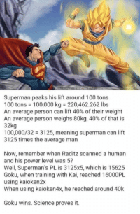 power levels: Superman peaks his lift around 100 tons  100 tons 100,000 kg 220,462.262 lbs  An average person can lift 40% of their weight  An average person weighs 80kg, 40% of that is  32kg  100,000/32 3125, meaning superman can lift  3125 times the average man  Now, remember when Raditz scanned a human  and his power level was 5?  Well, Superman's PL is 3125x5, which is 15625  Goku, when training with Kai, reached 16000PL  using kaioken2x  When using kaioken4x, he reached around 40k  Goku wins. Science proves it.